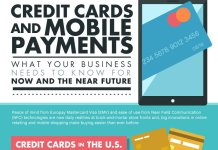 Credit Card Mobile Payment