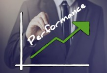Performance management review system