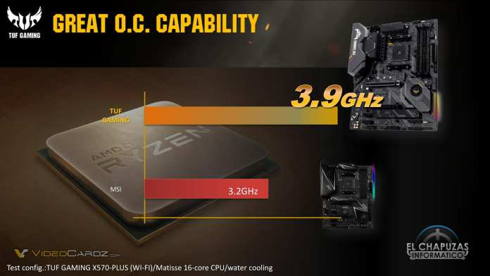 ASUS Released Controversial Ads Targeting GIGABYTE and MSI X570 Motherboards for Ryzen 3000; AMD Intervenes