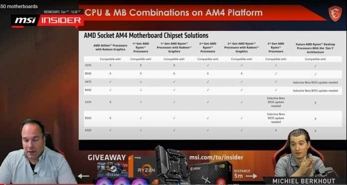 MSI Confirms Zen 3 Support for AMD 400-Series Motherboards