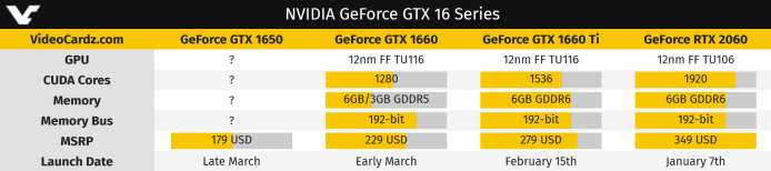 GTX 16 series Graphics Cards
