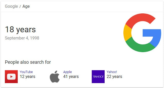 How Old is the Google
