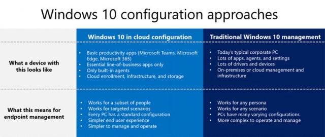 microsoft-cloud-config.jpg