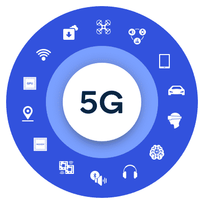 40 Million Indian Users Switch to 5G smartphone