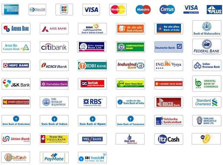 List of Indian Bank Cards which Support International ...