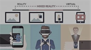 Assisted Reality & Virtual Reality