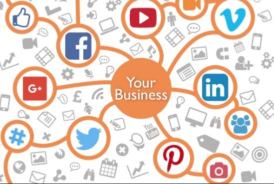 Social Media Marketing for Businesses   Platforms and Strategies