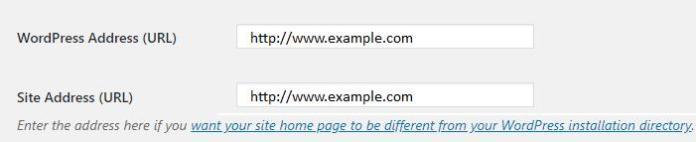 WordPress Default URL's