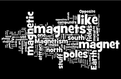 A Highly Effective use of Wordle in The Classroom – The Tech Savvy