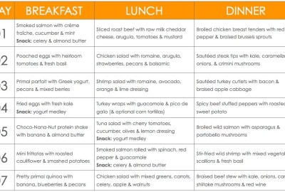 1,000-Calorie 7 Day Diet Meal Plan For Quick Weight Loss