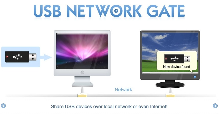 USB Network Gate 7.0 testato da Tech Scene