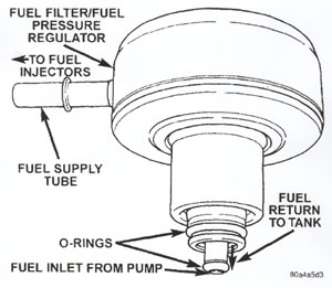 Tech Feature: Jeep Fuel Problems Needn't Be an Uphill Battle