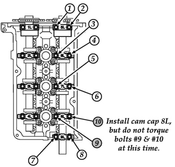 Service manual [2009 Mazda Cx 7 Cylinder Head Removal