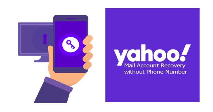 Yahoo Mail Account Recovery without Phone Number