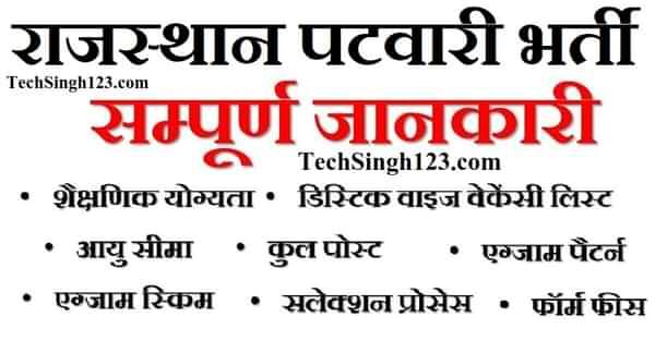 RSMSSB Recruitment RSMSSB राजस्थान पटवारी भर्ती RSMSSB Patwari Bharti