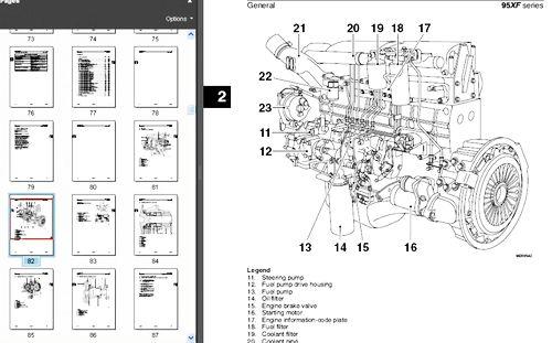DAF Manuals + Wiring Diagrams DAF Manuals + Wiring