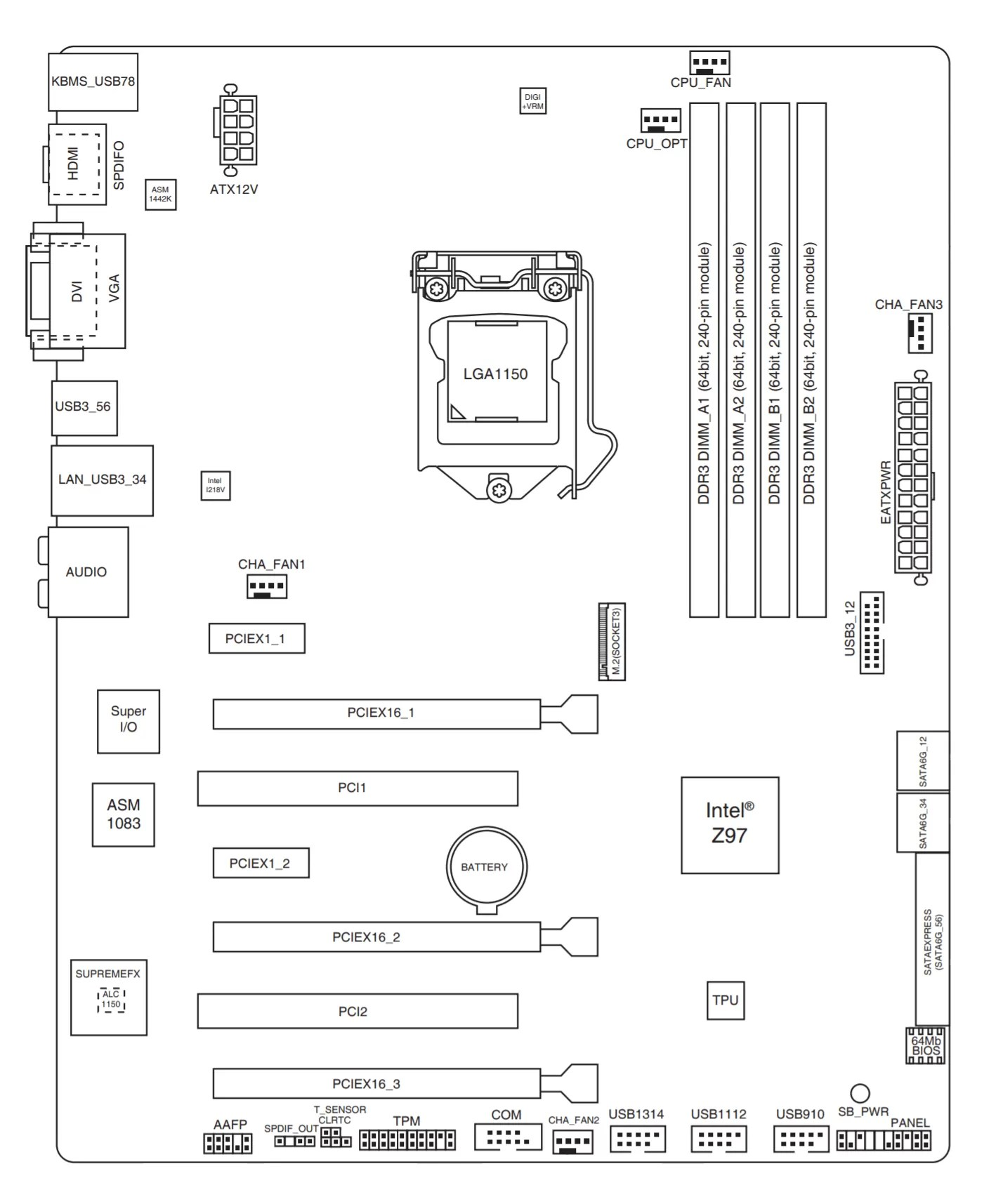 How To Draw A Motherboard