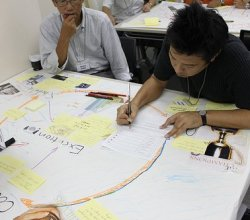 Project management and planning