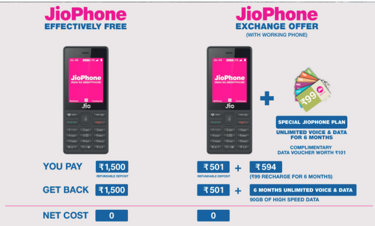 jio-phone-monsoon-hungama-exchange-offer-detail-explained