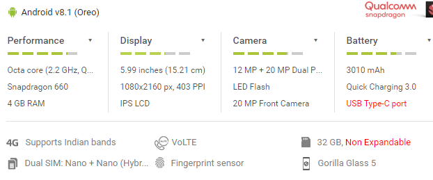 Install TWRP Custom Recovery on Xiaomi Mi A2
