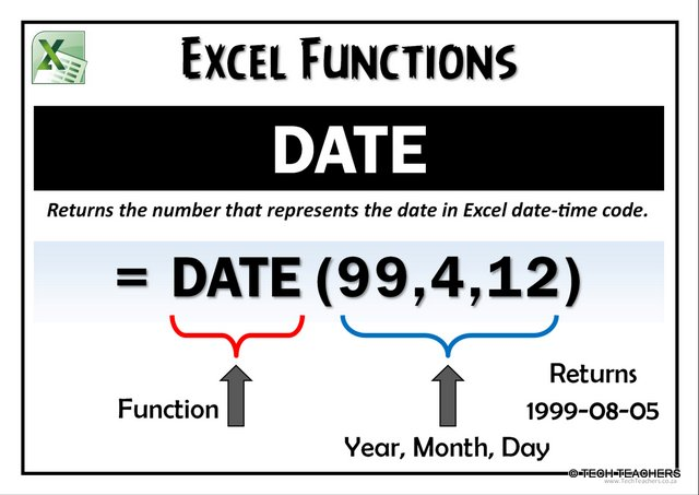 EXCEL-DATE