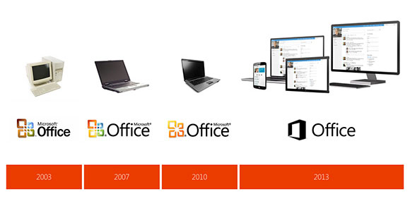 Office versions
