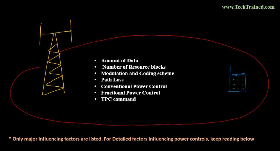 Factors_Listed