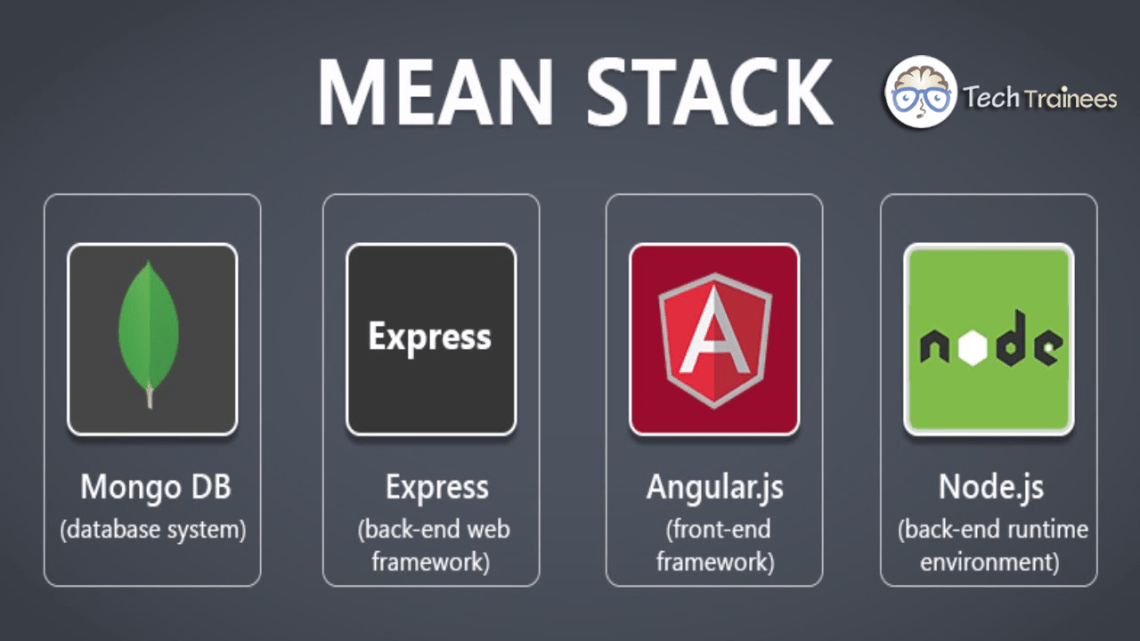 mean stack course,mean stack online course,mean stack certification,mean stack training course,mean stack online training,mean stack development course,mean stack developer course,mean stack developer training