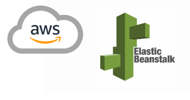 Deploy and Scale Web Applications with AWS Elastic Beanstalk,Benefits of Elastic Beanstalk,What is CloudFormation,Deploying a Web App Using Elastic Beanstalk,Features of Elastic Beanstalk,aws deploy web application,