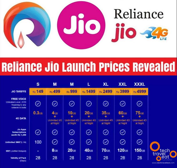 reliance-jio-tariff