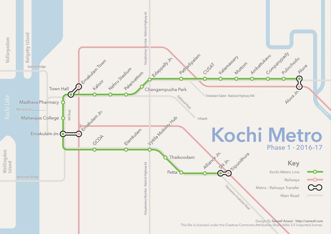 Route of Kochi Metro Rail