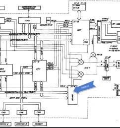 sega genesis wiring diagram wiring library rh 27 codingcommunity de sega genesis 2 sega genesis 2 [ 1449 x 951 Pixel ]