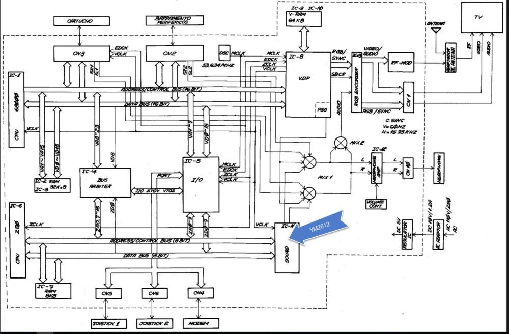 medium resolution of sega genesis wiring diagram wiring library rh 27 codingcommunity de sega genesis 2 sega genesis 2