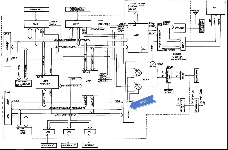 hight resolution of sega genesis wiring diagram wiring library rh 27 codingcommunity de sega genesis 2 sega genesis 2
