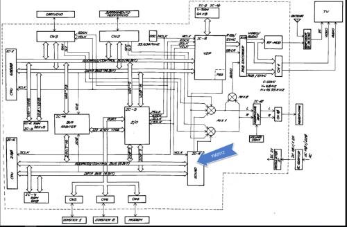 small resolution of sega genesis wiring diagram wiring library rh 27 codingcommunity de sega genesis 2 sega genesis 2