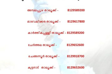 Control Room Number Alappuzha District