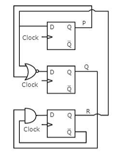 Consider the following circuit involving three D-type flip