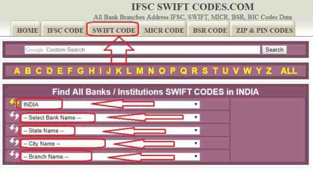 swift code