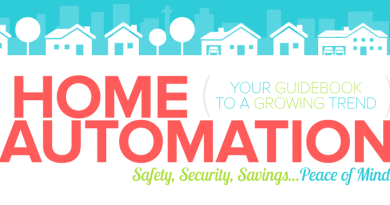 home-automation-infographics-header