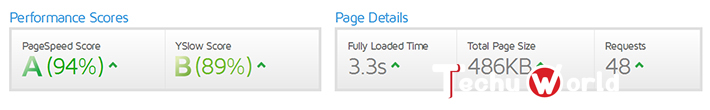 gtmetrix report for wp fastest cache best wordPress cache plugin