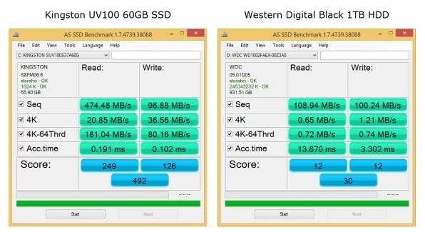 as-ssd-benchmark-kingston-uv100-60GB-ssd-hdd