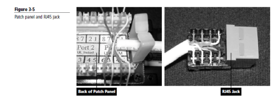 Identifying & Working with Twisted-Pair Cables
