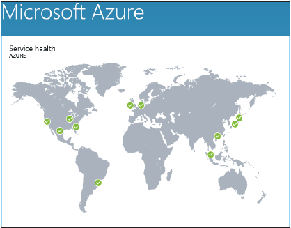 Monitoring Azure services 1