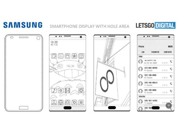 Samsung Files Patent for in-display Fingerprint Scanner