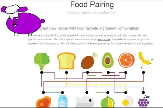 food pairing website