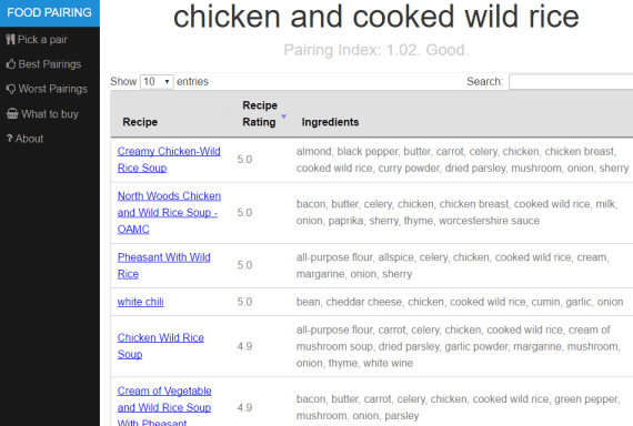 select pair to find recipes