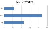metro-2033-fps