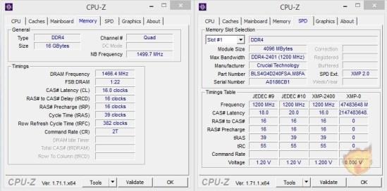 Crucial Ballistix Sport DDR4-2400 Quad-Channel Memory Review