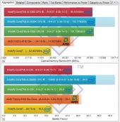 sandra-cache-bandwidth-aggregated
