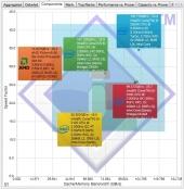 sandra-cache-bandwidth-components